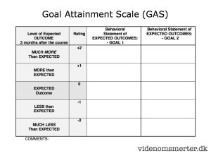 GAS og PSFS.001